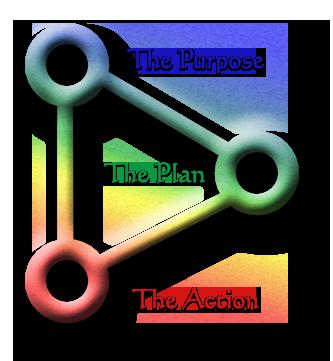 process_trinity